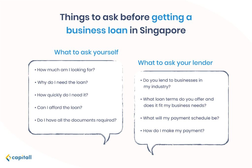 Infographic-on-the-things-to-ask-before-getting-a-loan-in-singapore
