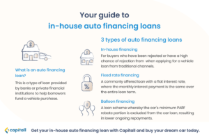Infographic about auto financing loans, a type of business loan in Singapore